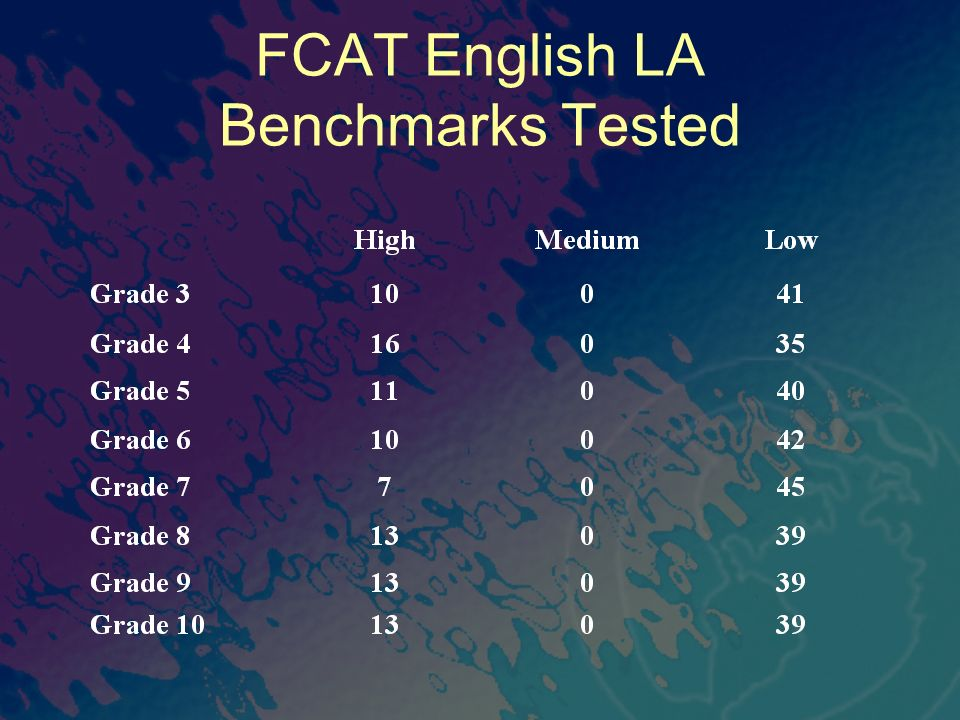 FCAT English LA Benchmarks Tested