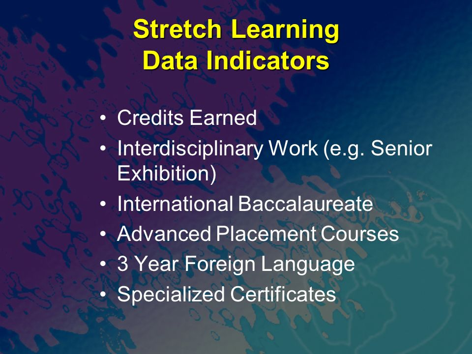 Stretch Learning Data Indicators Credits Earned Interdisciplinary Work (e.g. Senior Exhibition) International Baccalaureate Advanced Placement Courses