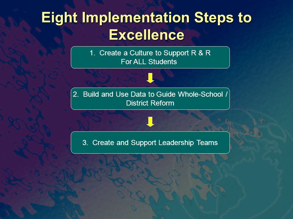 Eight Implementation Steps to Excellence 1. Create a Culture to Support R & R For ALL Students 2. Build and Use Data to Guide Whole-School / District