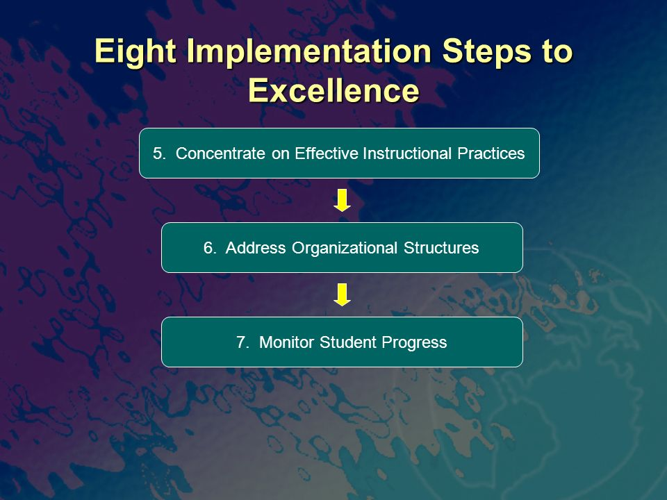 Eight Implementation Steps to Excellence 6. Address Organizational Structures 7. Monitor Student Progress 5. Concentrate on Effective Instructional Pr