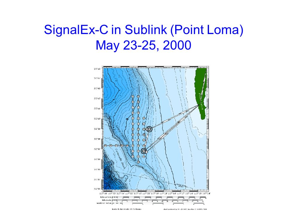 SignalEx-C in Sublink (Point Loma) May 23-25, 2000