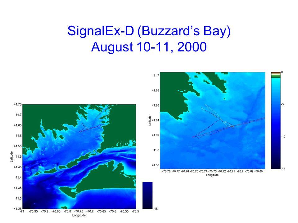 SignalEx-D (Buzzards Bay) August 10-11, 2000
