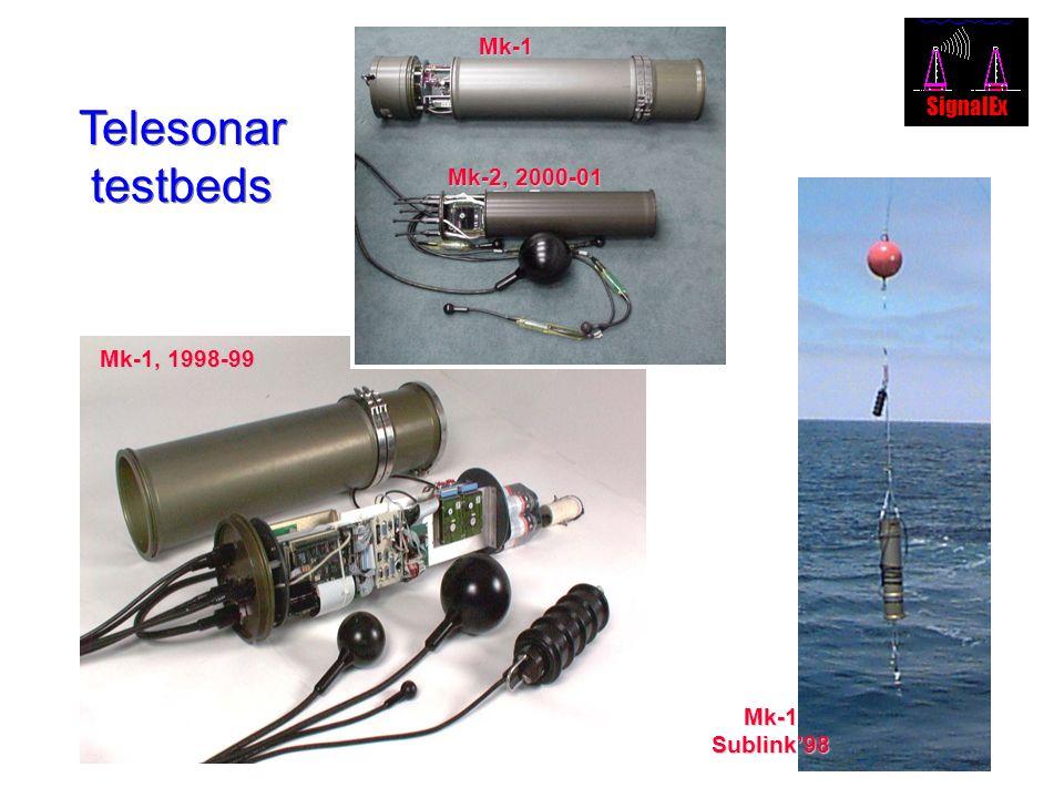 Mk-1, 1998-99 Mk-1 Mk-2, 2000-01 Mk-1Sublink98 Telesonar testbeds SignalEx