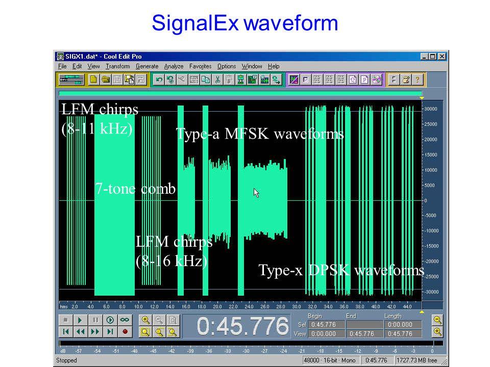 SignalEx waveform LFM chirps (8-11 kHz) 7-tone comb LFM chirps (8-16 kHz) Type-a MFSK waveforms Type-x DPSK waveforms