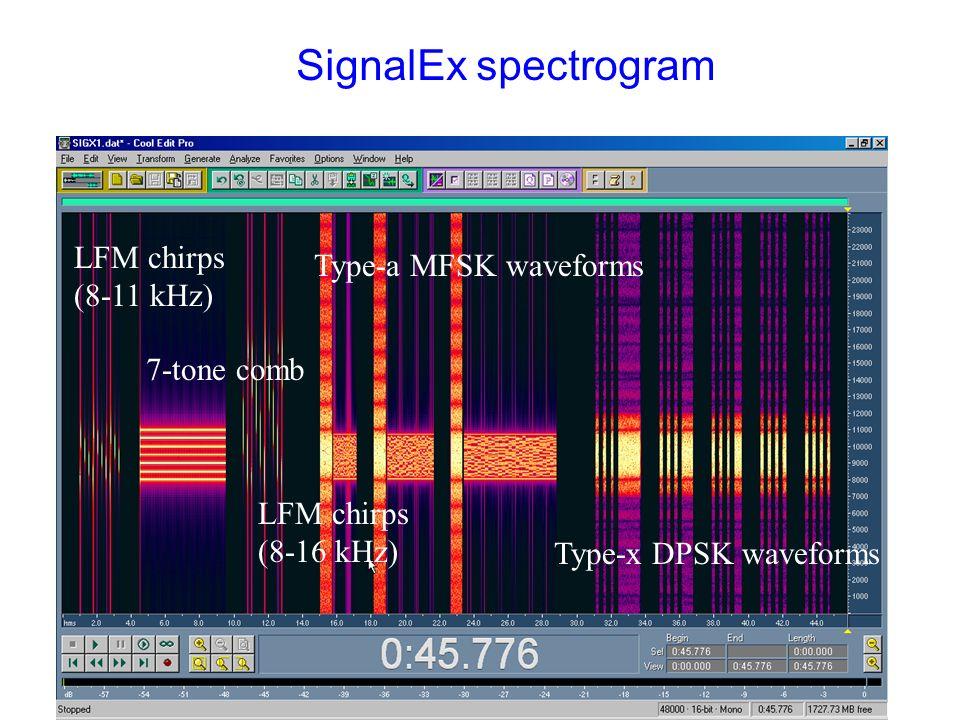 SignalEx spectrogram LFM chirps (8-11 kHz) 7-tone comb LFM chirps (8-16 kHz) Type-a MFSK waveforms Type-x DPSK waveforms