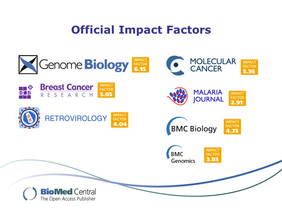 Official Impact Factors