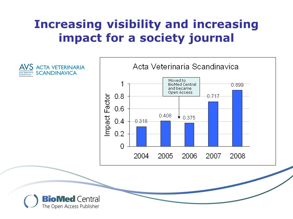 Increasing visibility and increasing impact for a society journal Moved to BioMed Central and became Open Access