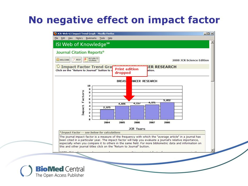 Print edition dropped No negative effect on impact factor
