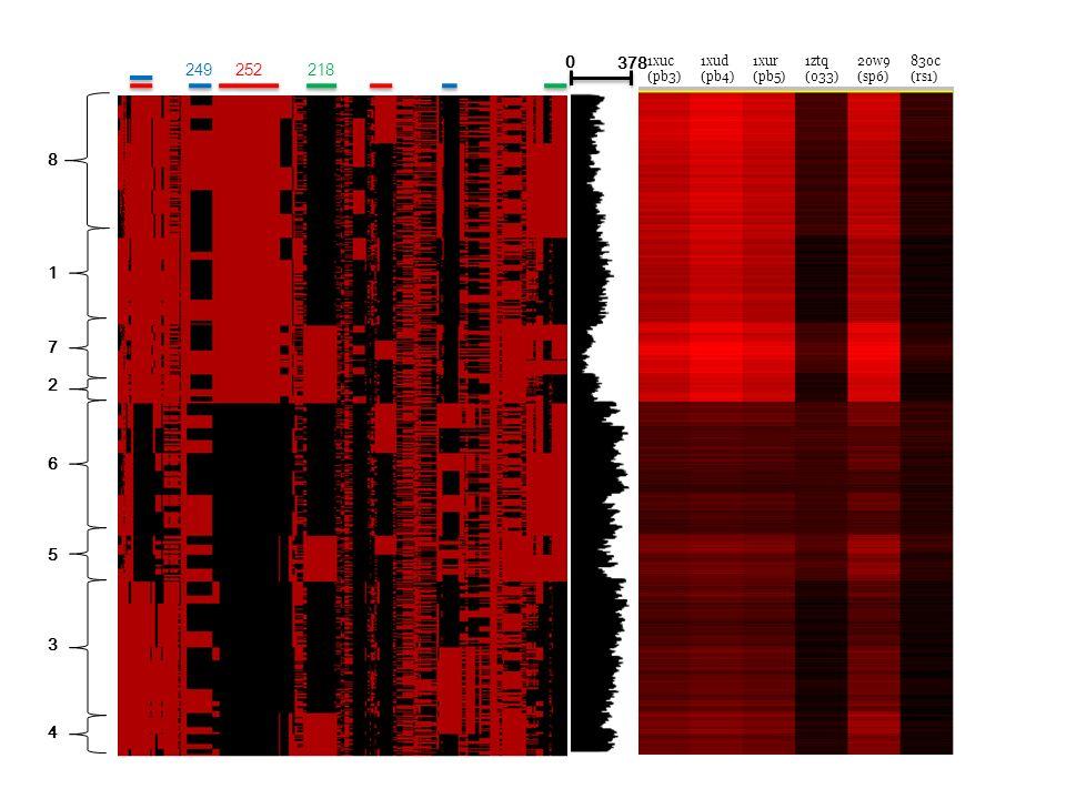 1 8 7 2 6 5 3 4 0 378 218252249 1xuc (pb3) 1xud (pb4) 1xur (pb5) 1ztq (033) 20w9 (sp6) 830c (rs1)