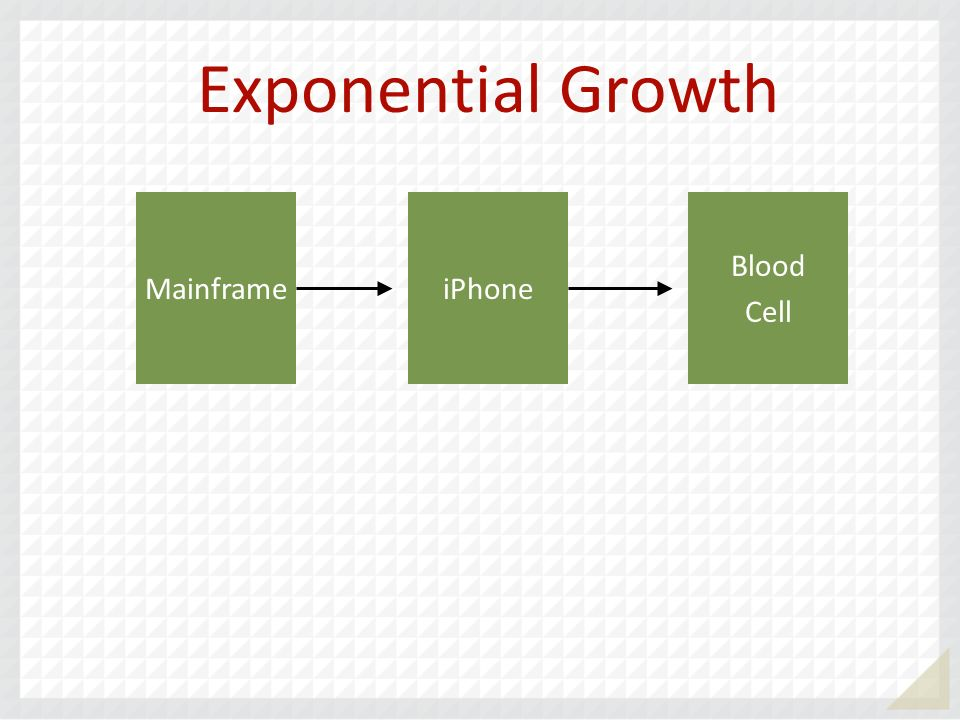 Exponential Growth MainframeiPhone Blood Cell