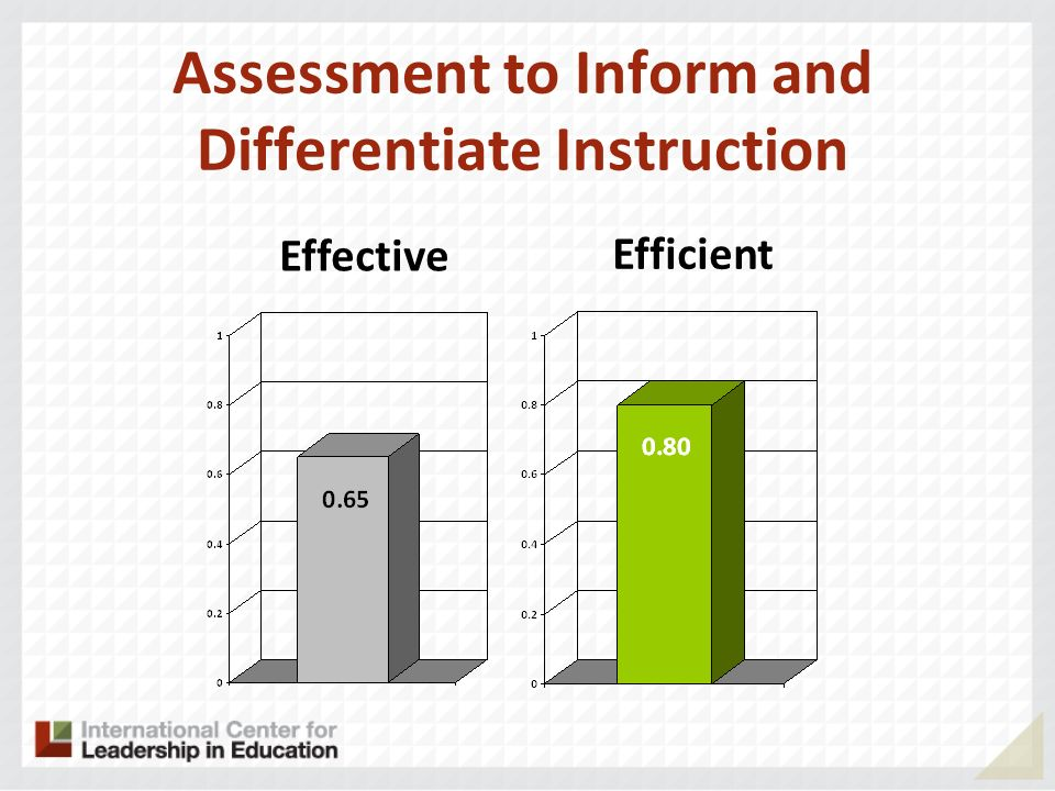 Assessment to Inform and Differentiate Instruction Effective Efficient