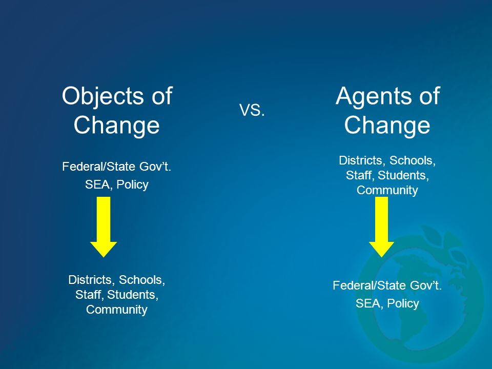 Objects of Change VS. Agents of Change Federal/State Govt. SEA, Policy Districts, Schools, Staff, Students, Community Federal/State Govt. SEA, Policy