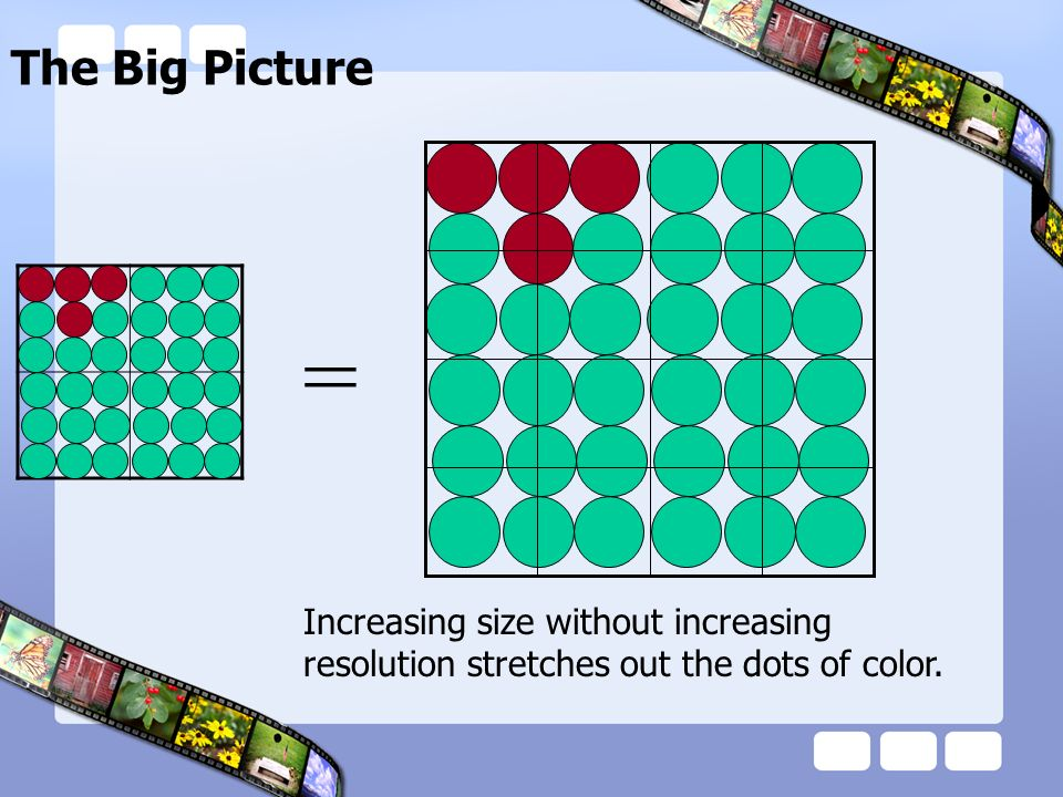 The Big Picture = Increasing size without increasing resolution stretches out the dots of color.