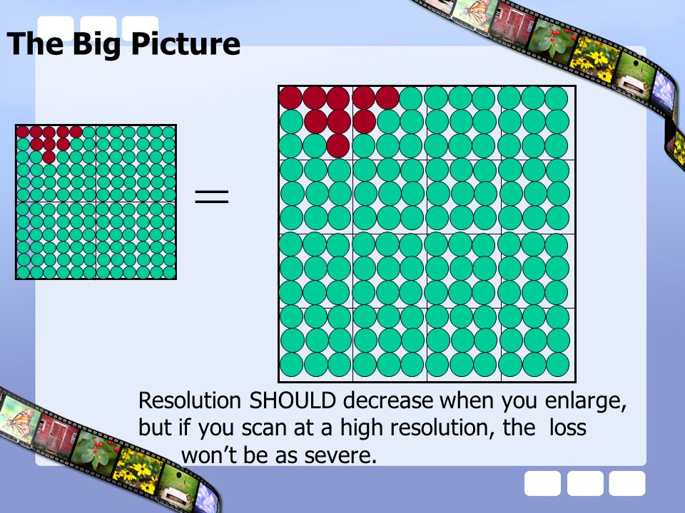 The Big Picture = Resolution SHOULD decrease when you enlarge, but if you scan at a high resolution, the loss wont be as severe.