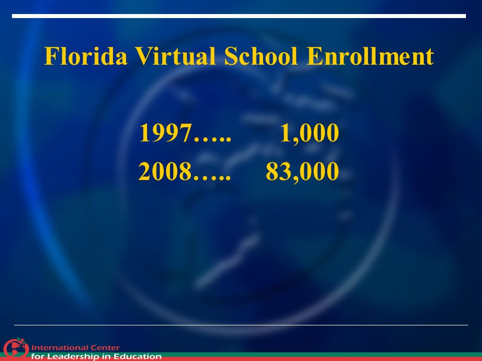 Florida Virtual School Enrollment 1997….. 1, ….. 83,000