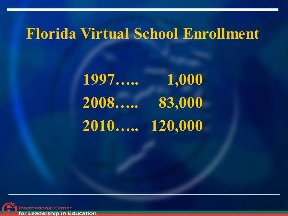 Florida Virtual School Enrollment 1997….. 1, ….. 83, ….. 120,000