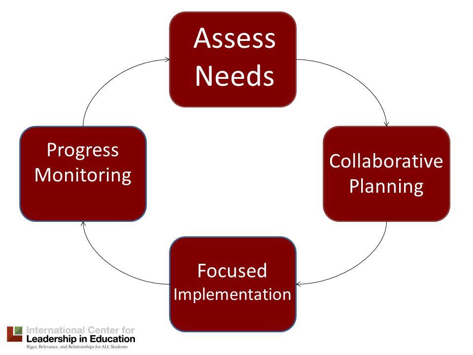 Assess Needs Collaborative Planning Focused Implementation Progress Monitoring