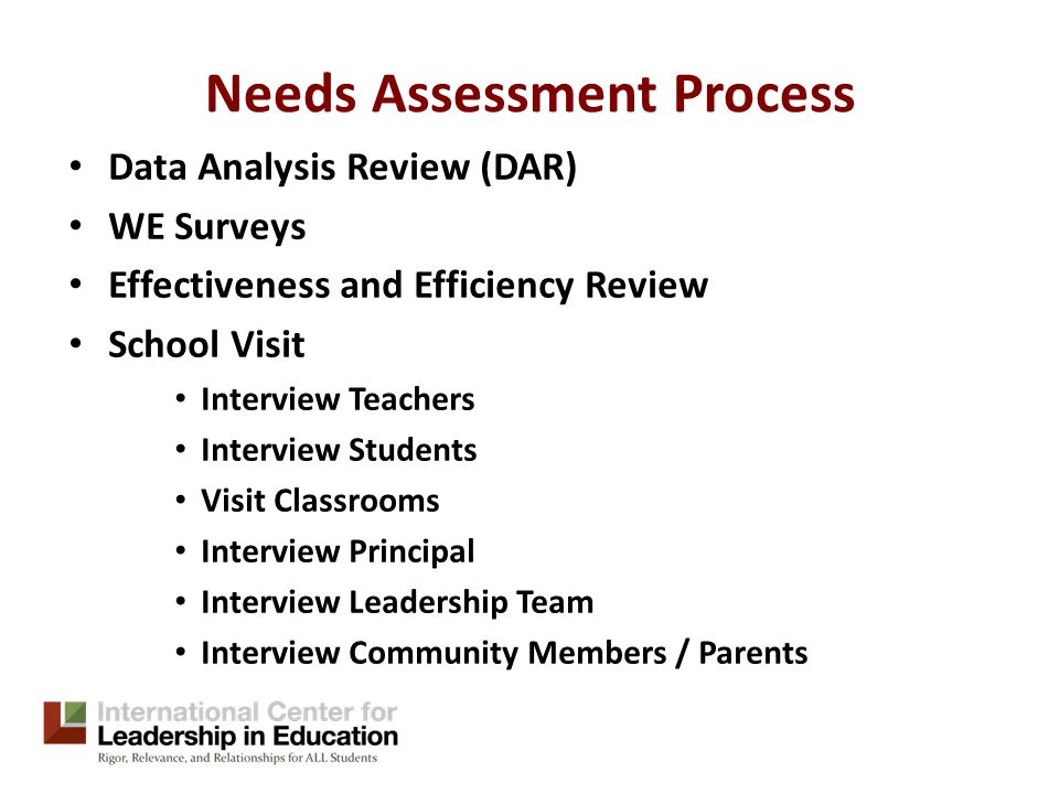 Data Analysis Review (DAR) WE Surveys Effectiveness and Efficiency Review School Visit Interview Teachers Interview Students Visit Classrooms Interview Principal Interview Leadership Team Interview Community Members / Parents Needs Assessment Process