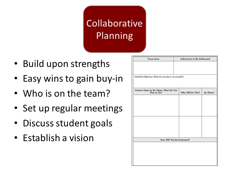 Build upon strengths Easy wins to gain buy-in Who is on the team? Set up regular meetings Discuss student goals Establish a vision Collaborative Plann