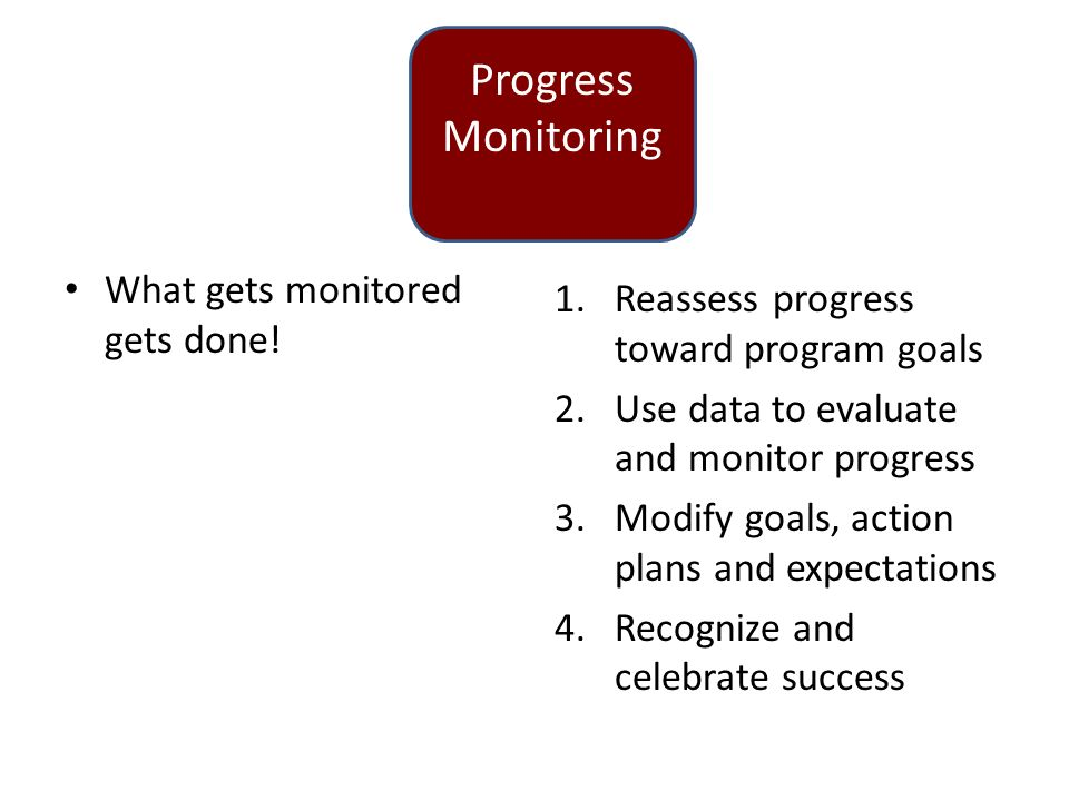 What gets monitored gets done! 1.Reassess progress toward program goals 2.Use data to evaluate and monitor progress 3.Modify goals, action plans and e
