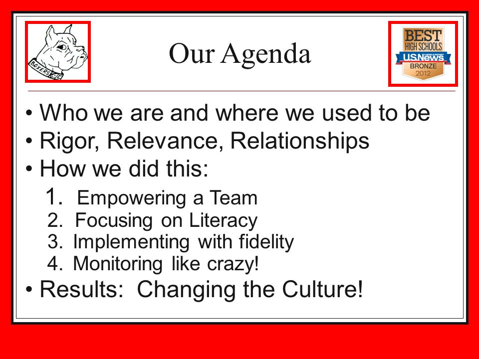 Our Agenda Who we are and where we used to be Rigor, Relevance, Relationships How we did this: 1. Empowering a Team 2. Focusing on Literacy 3. Impleme