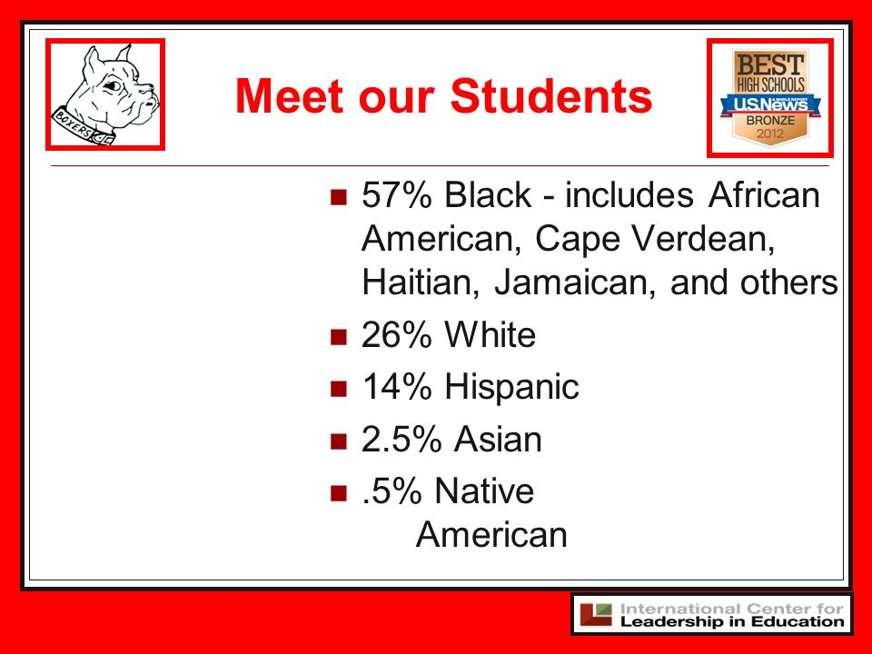 57% Black - includes African American, Cape Verdean, Haitian, Jamaican, and others 26% White 14% Hispanic 2.5% Asian.5% Native American Meet our Stude