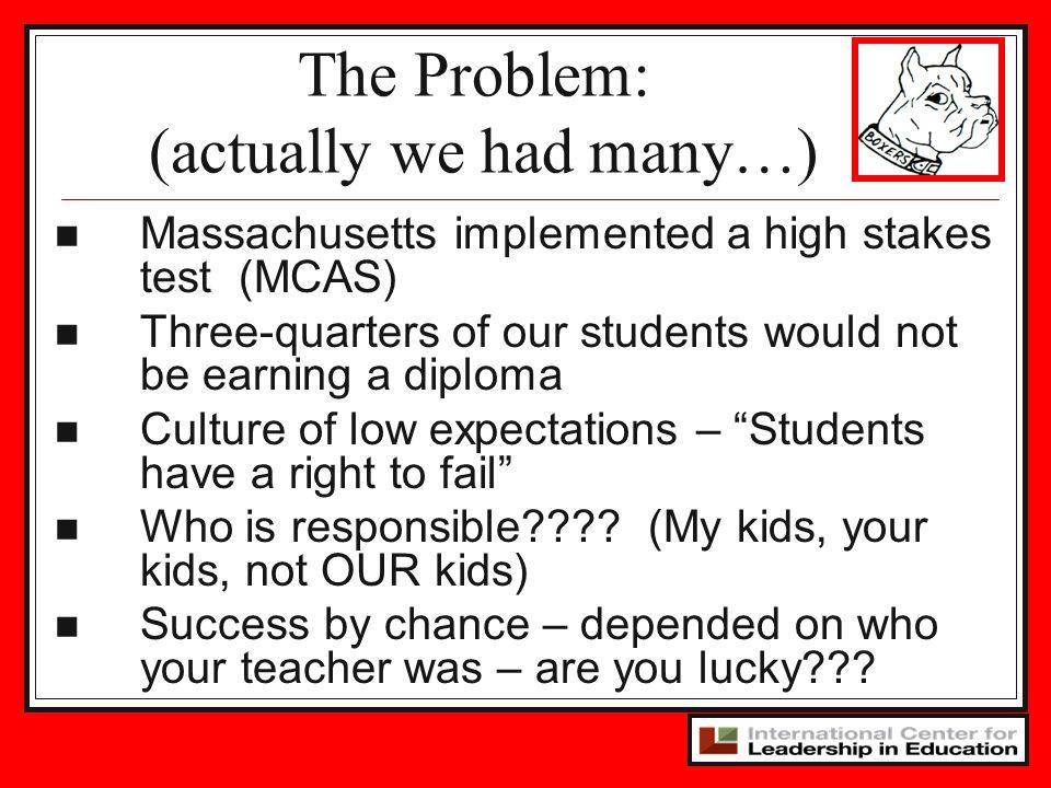 State Mandates…We faced: MCAS 1998 Failure ELA – 44 % (Sped – 78%) MATH – 75% (Sped – 98%) MCAS 1998 Advanced+Proficient ELA – 22% MATH – 7%