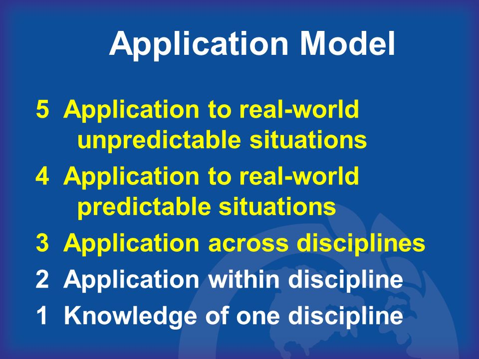 Application Model 5 Application to real-world unpredictable situations 4 Application to real-world predictable situations 3 Application across discipl