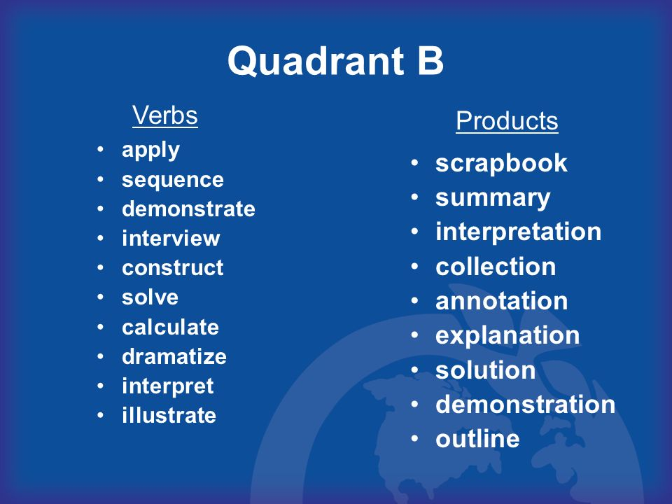 Quadrant B apply sequence demonstrate interview construct solve calculate dramatize interpret illustrate scrapbook summary interpretation collection a