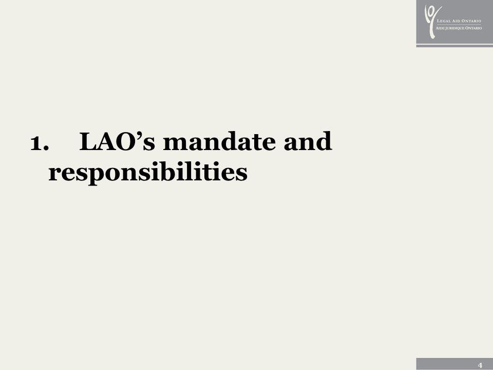 4 1.LAOs mandate and responsibilities