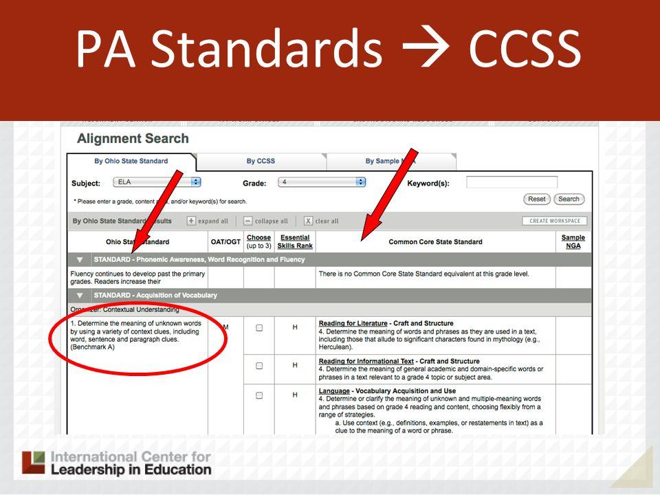 PA Standards CCSS