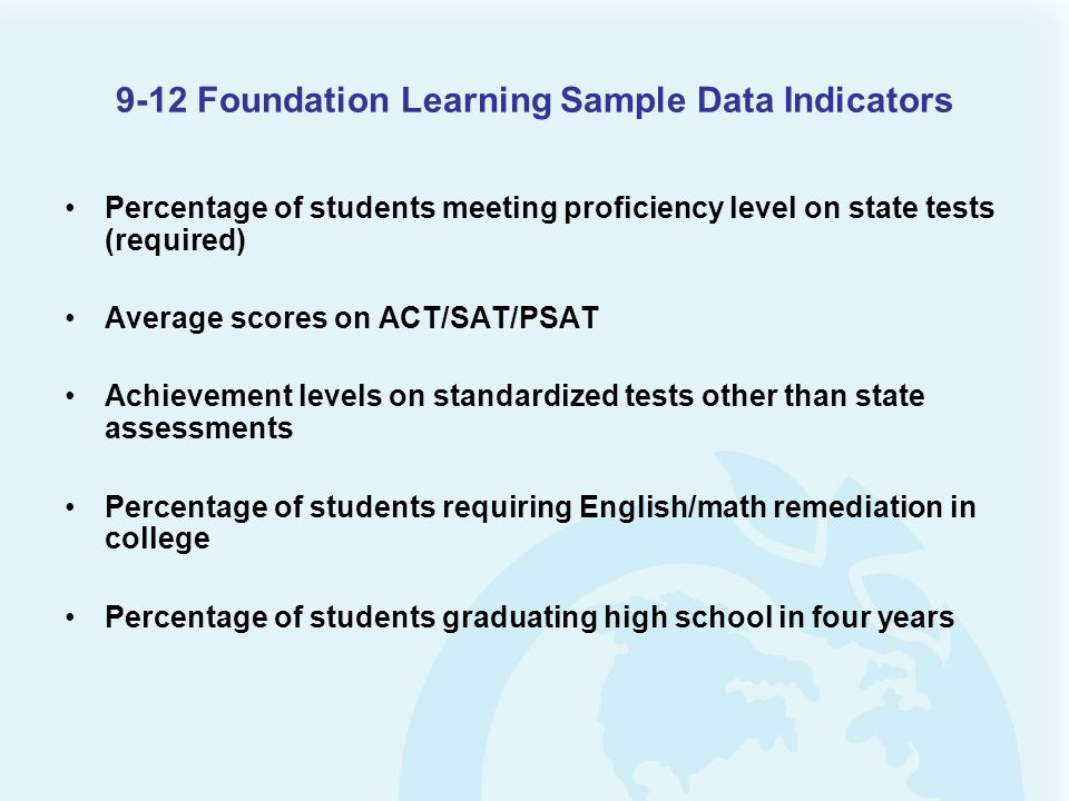 9-12 Foundation Learning Sample Data Indicators Percentage of students meeting proficiency level on state tests (required) Average scores on ACT/SAT/P