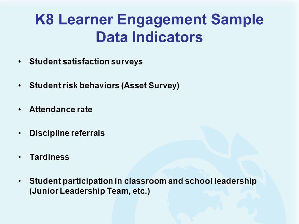 K8 Learner Engagement Sample Data Indicators Student satisfaction surveys Student risk behaviors (Asset Survey) Attendance rate Discipline referrals Tardiness Student participation in classroom and school leadership (Junior Leadership Team, etc.)