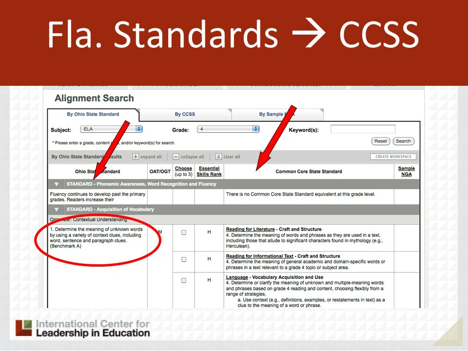 Fla. Standards CCSS