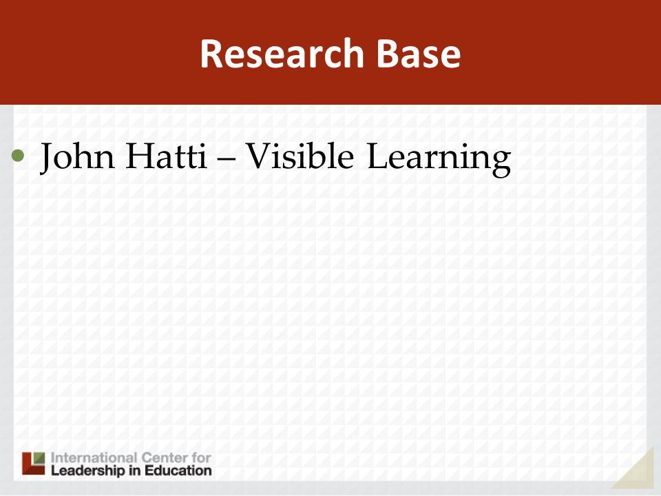 John Hatti – Visible Learning