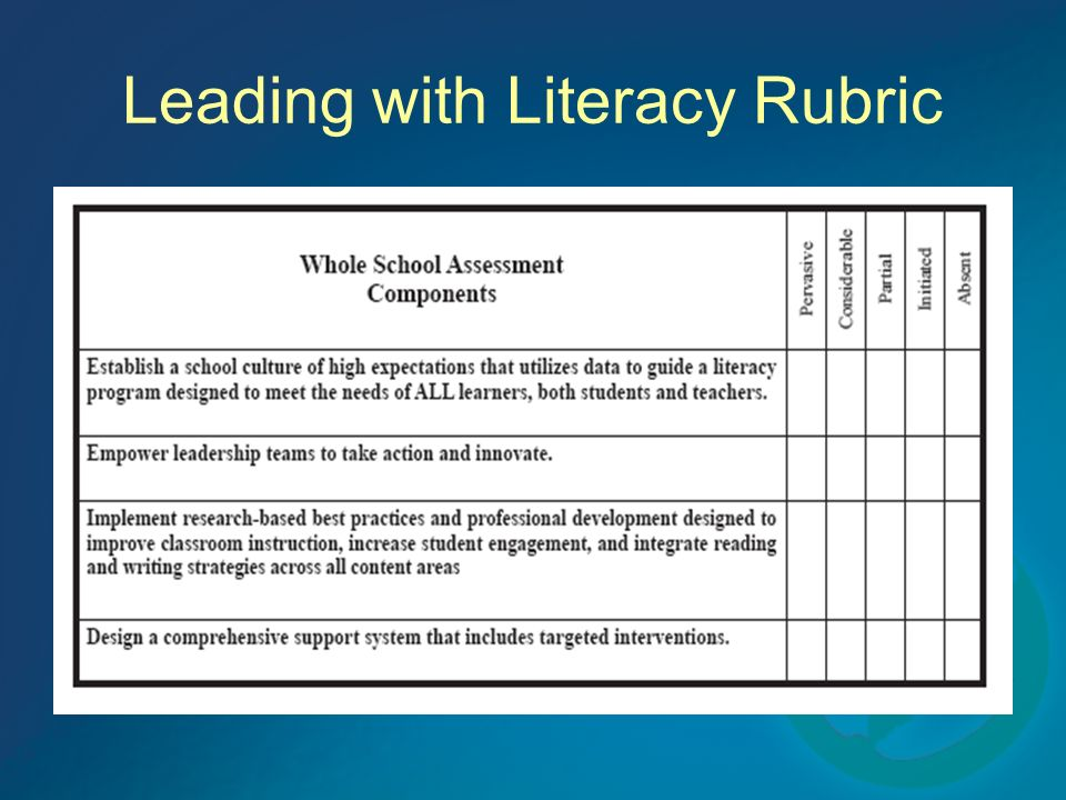 Leading with Literacy Rubric
