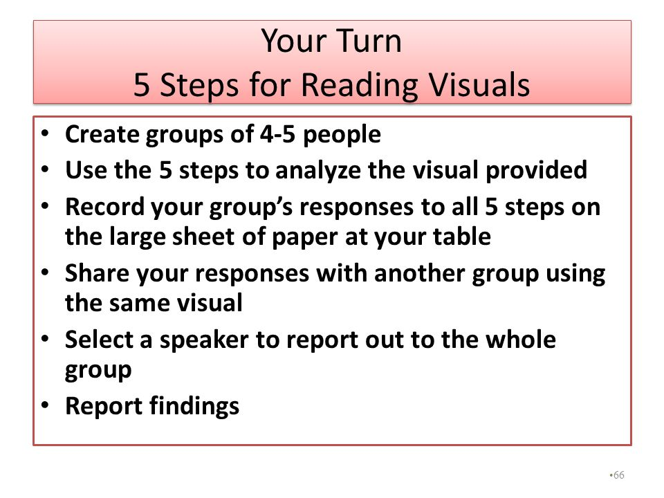 Create groups of 4-5 people Use the 5 steps to analyze the visual provided Record your groups responses to all 5 steps on the large sheet of paper at