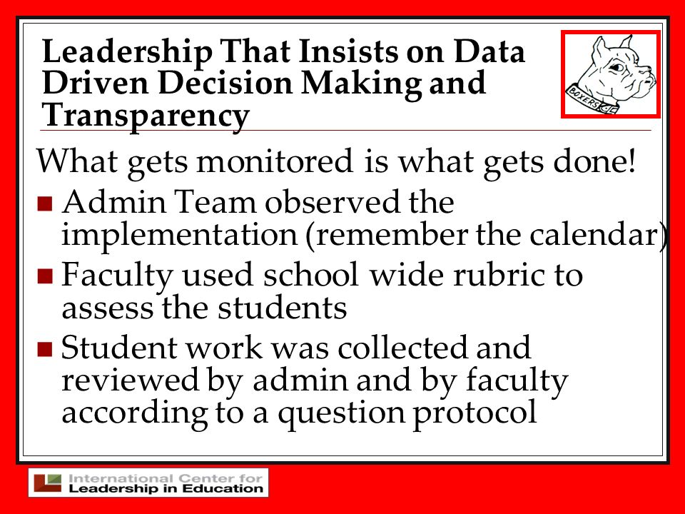 What gets monitored is what gets done! Admin Team observed the implementation (remember the calendar) Faculty used school wide rubric to assess the st