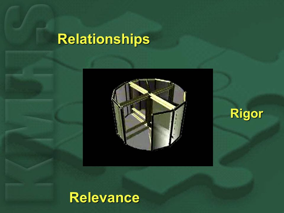 Relationships Relevance Rigor