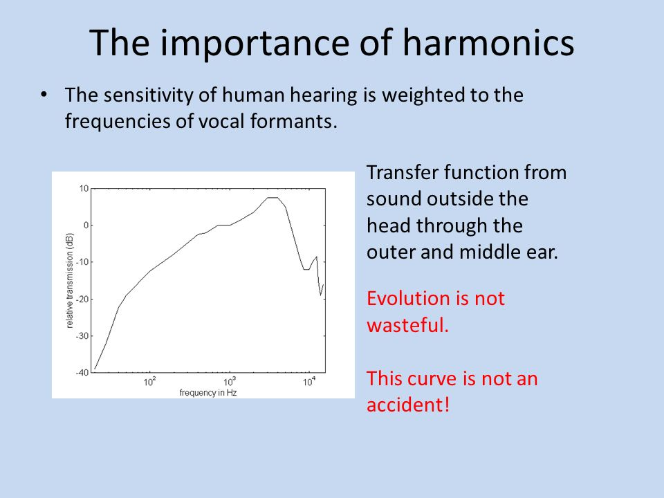 The importance of harmonics The sensitivity of human hearing is weighted to the frequencies of vocal formants.