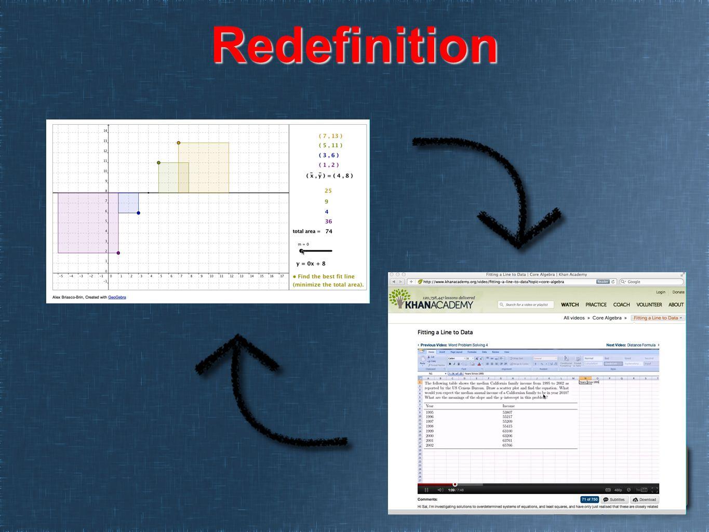 Redefinition