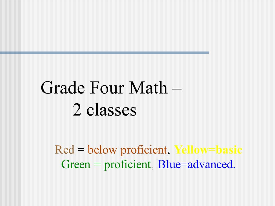 Grade Four Math – 2 classes Red = below proficient, Yellow=basic Green = proficient, Blue=advanced.