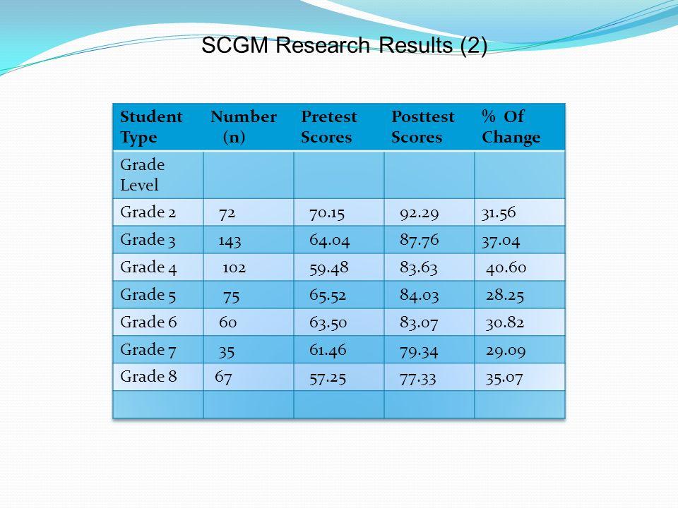 SCGM Research Results (2)