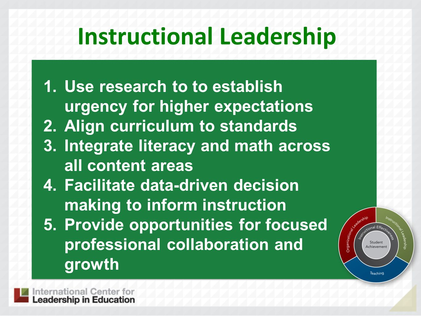 Instructional Leadership 1.Use research to to establish urgency for higher expectations 2.Align curriculum to standards 3.Integrate literacy and math