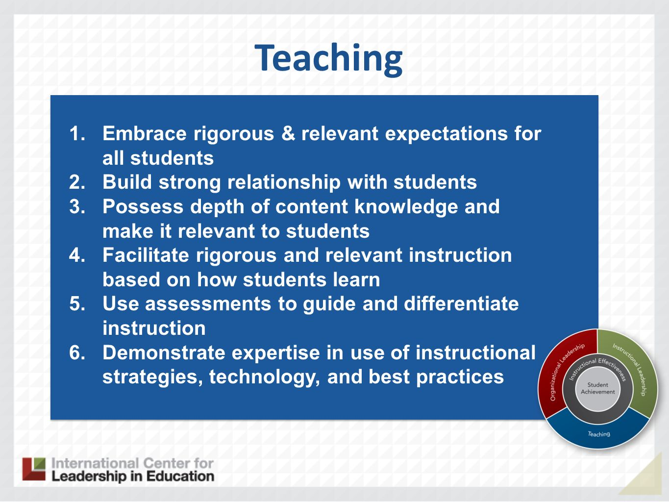 Teaching 1.Embrace rigorous & relevant expectations for all students 2.Build strong relationship with students 3.Possess depth of content knowledge an