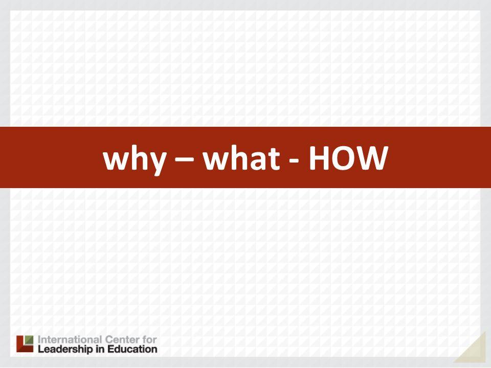 HOW Interdisciplinary Chairs