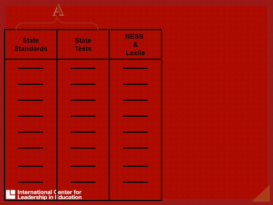 NESS & Lexile State Tests State Standards A