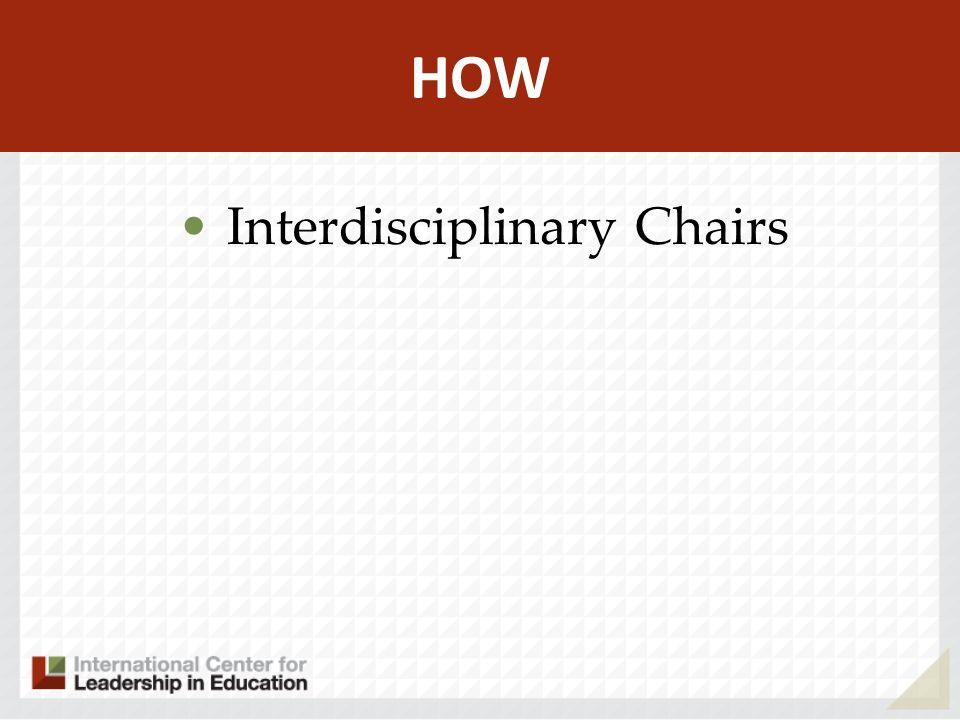 HOW Interdisciplinary Chairs Looping