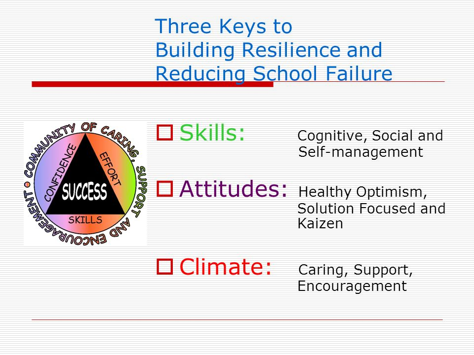 Three Keys to Building Resilience and Reducing School Failure Skills: Cognitive, Social and Self-management Attitudes: Healthy Optimism, Solution Focu