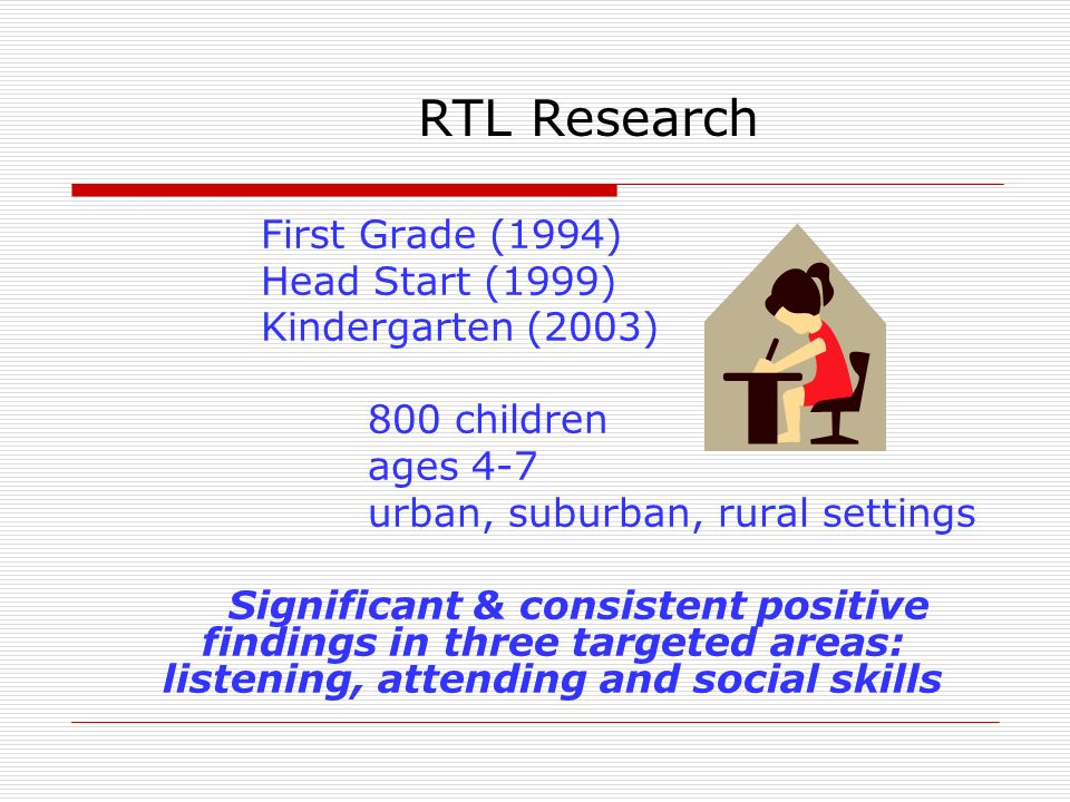 RTL Research First Grade (1994) Head Start (1999) Kindergarten (2003) 800 children ages 4-7 urban, suburban, rural settings Significant & consistent p